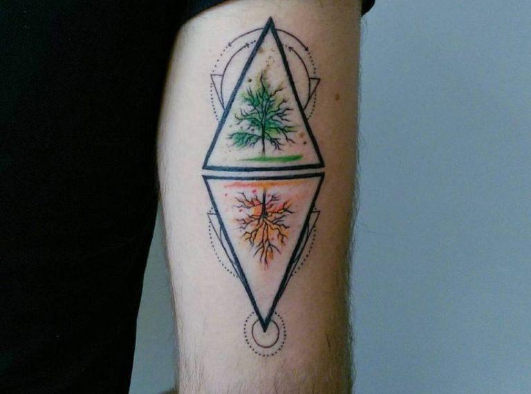 thesis statement on tatoos